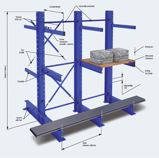 Cantilever Racking Construction